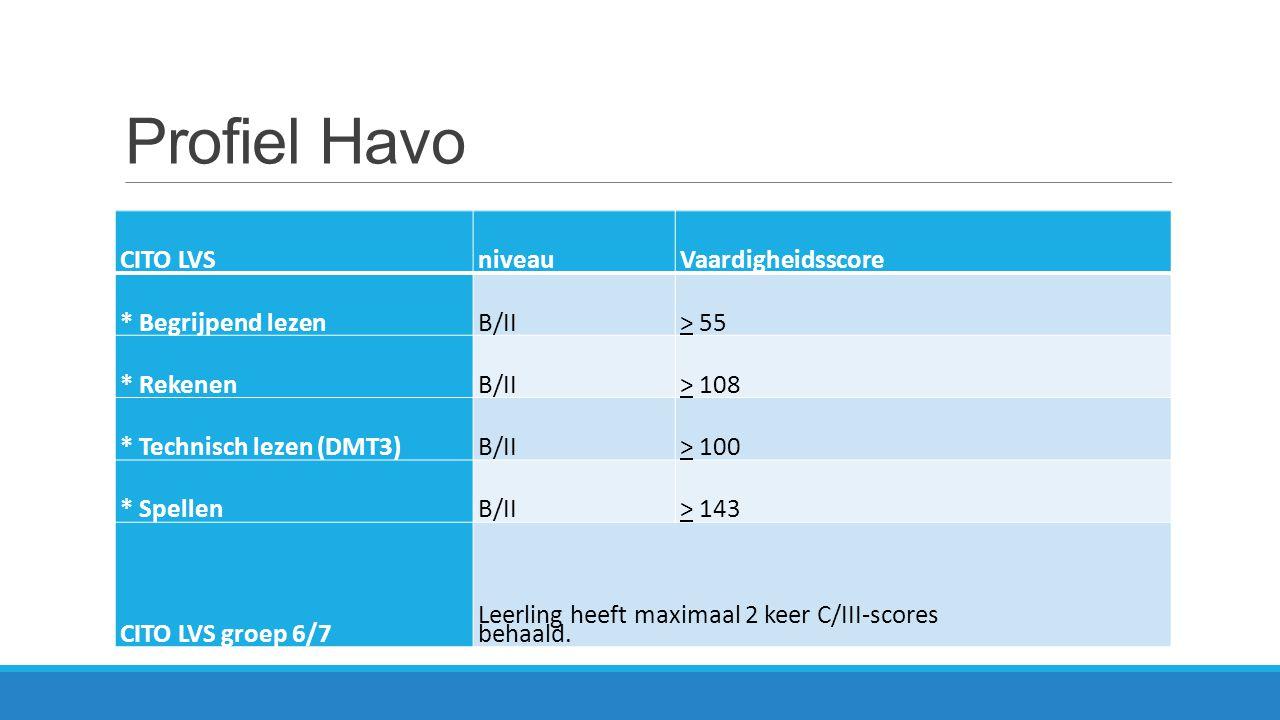 Profiel VMBO TL CITO LVSniveauVaardigheidsscore * Begrijpend lezenC+ of B/III> 46 * RekenenC+ of B/III> 101 * Technisch lezen (DMT3)C+ of B/III> 94 * SpellenC+ of B/III> 140 CITO LVS groep 6/7Leerling heeft geen D of E-scores behaald in groep 6-7
