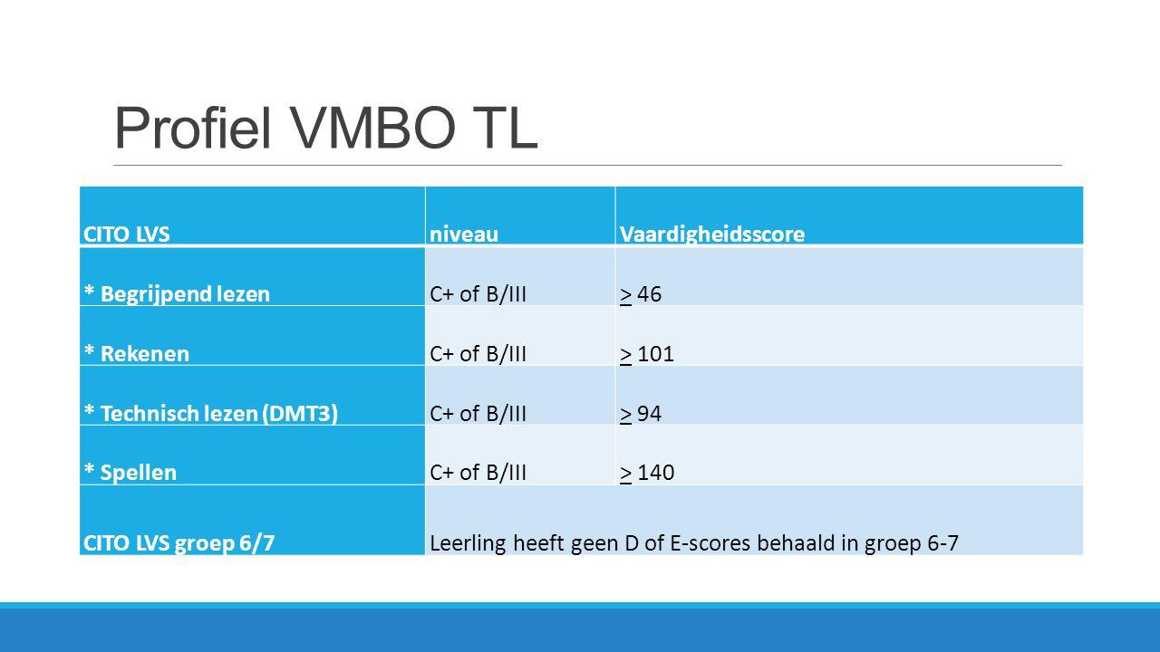 Profiel VMBO TL CITO LVSniveauVaardigheidsscore * Begrijpend lezenC+ of B/III> 46 * RekenenC+ of B/III> 101 * Technisch lezen (DMT3)C+ of B/III> 94 *
