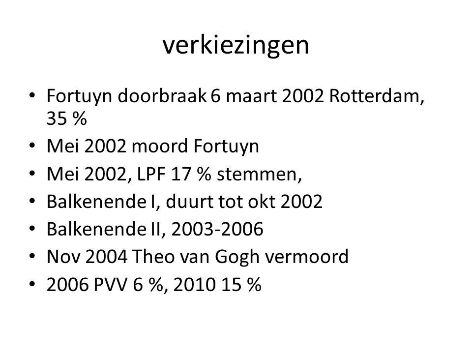 verkiezingen Fortuyn doorbraak 6 maart 2002 Rotterdam, 35 % Mei 2002 moord Fortuyn Mei 2002, LPF 17 % stemmen, Balkenende I, duurt tot okt 2002 Balken