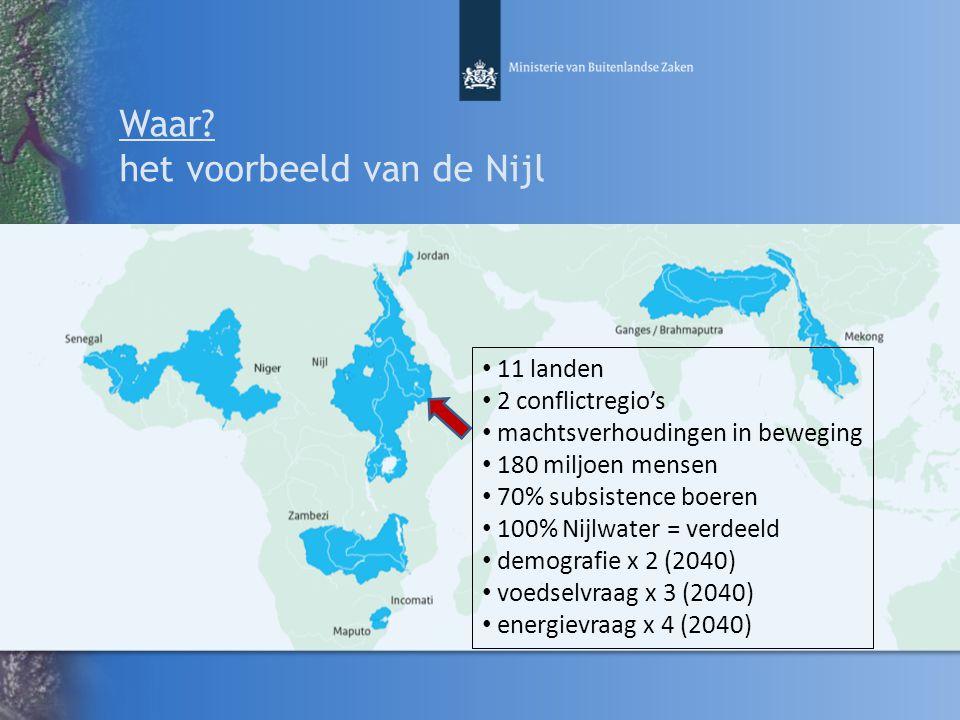 Theory of Change samenwerking Nijl (sinds jaren '90) EUR 3 mln/jr Analyse robuust.