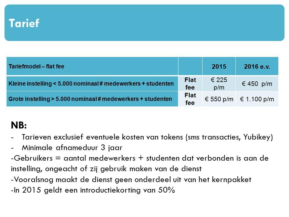 Tarief Tariefmodel – flat fee 20152016 e.v.