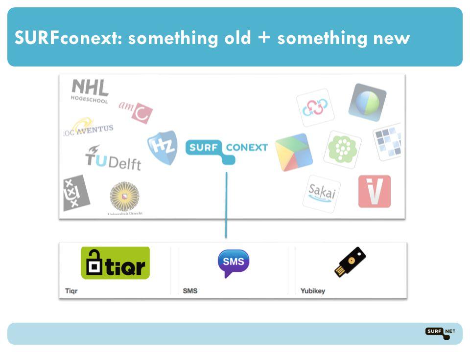 SURFconext: something old + something new