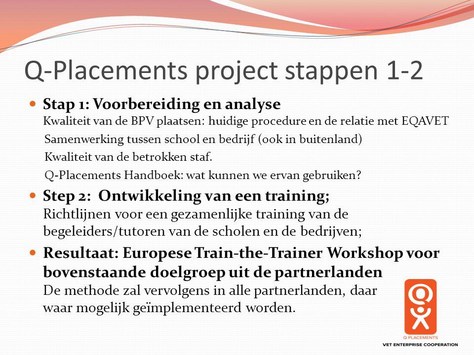 Q-Placements project stappen 1-2 Stap 1: Voorbereiding en analyse Kwaliteit van de BPV plaatsen: huidige procedure en de relatie met EQAVET Samenwerki