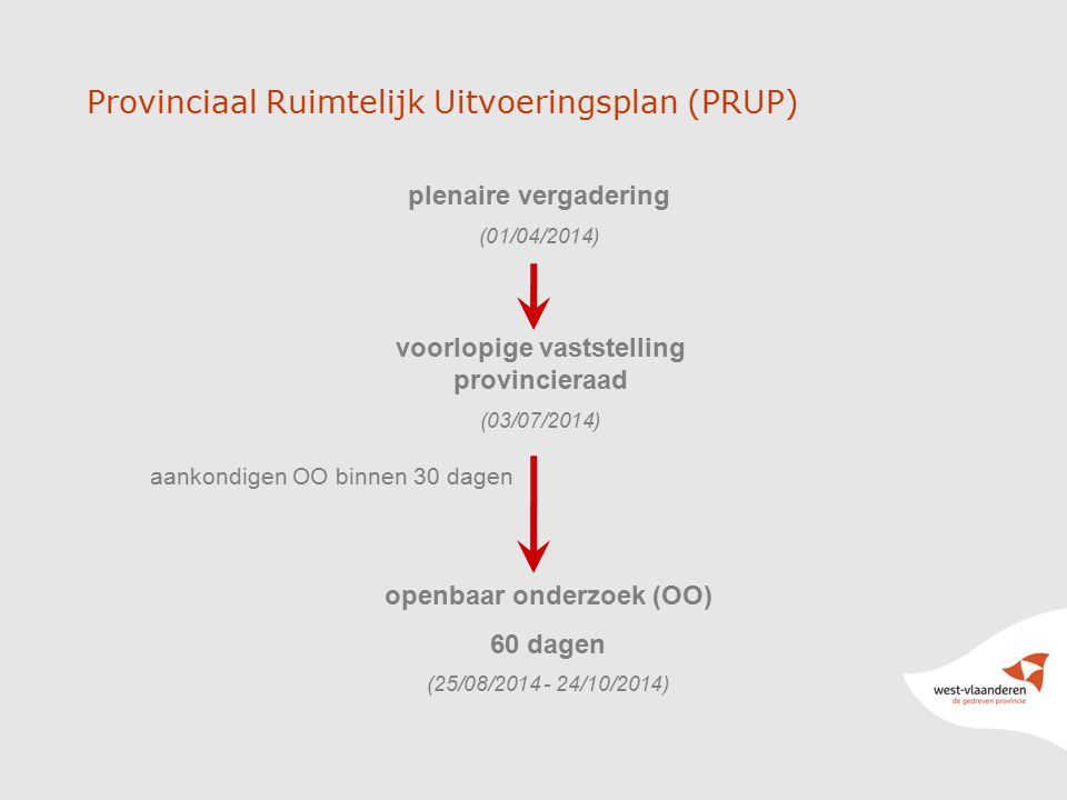 Provinciaal Ruimtelijk Uitvoeringsplan (PRUP) plenaire vergadering (01/04/2014) voorlopige vaststelling provincieraad (03/07/2014) aankondigen OO binnen 30 dagen openbaar onderzoek (OO) 60 dagen (25/08/2014 - 24/10/2014)