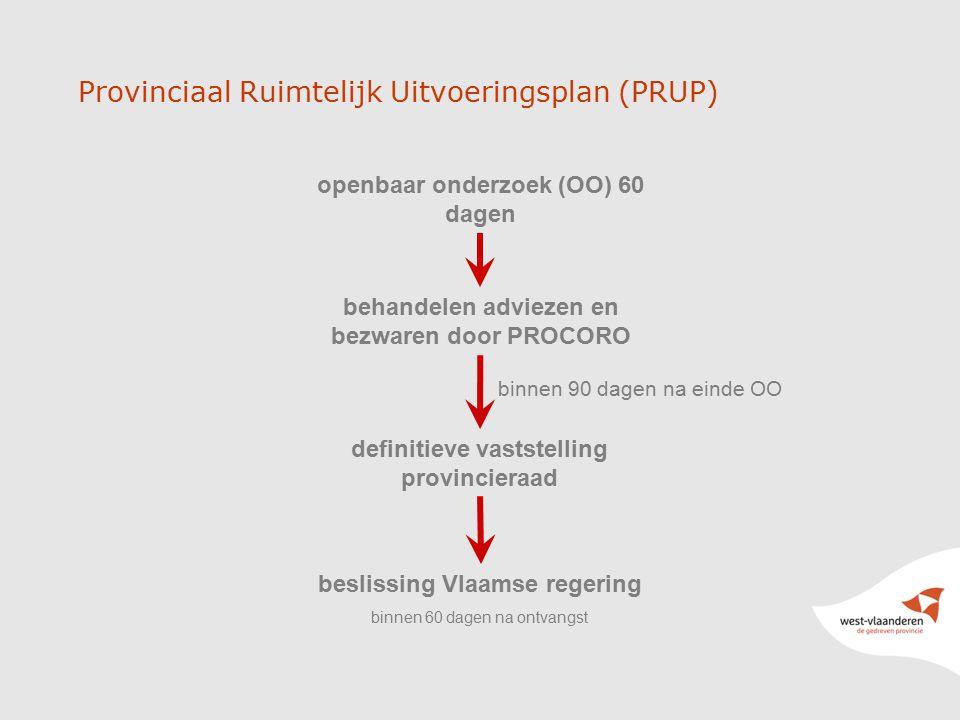 Provinciaal Ruimtelijk Uitvoeringsplan (PRUP) behandelen adviezen en bezwaren door PROCORO openbaar onderzoek (OO) 60 dagen binnen 90 dagen na einde OO definitieve vaststelling provincieraad beslissing Vlaamse regering binnen 60 dagen na ontvangst