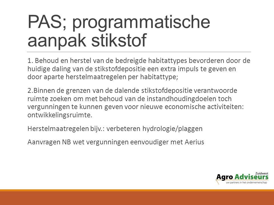 PAS; programmatische aanpak stikstof 1.