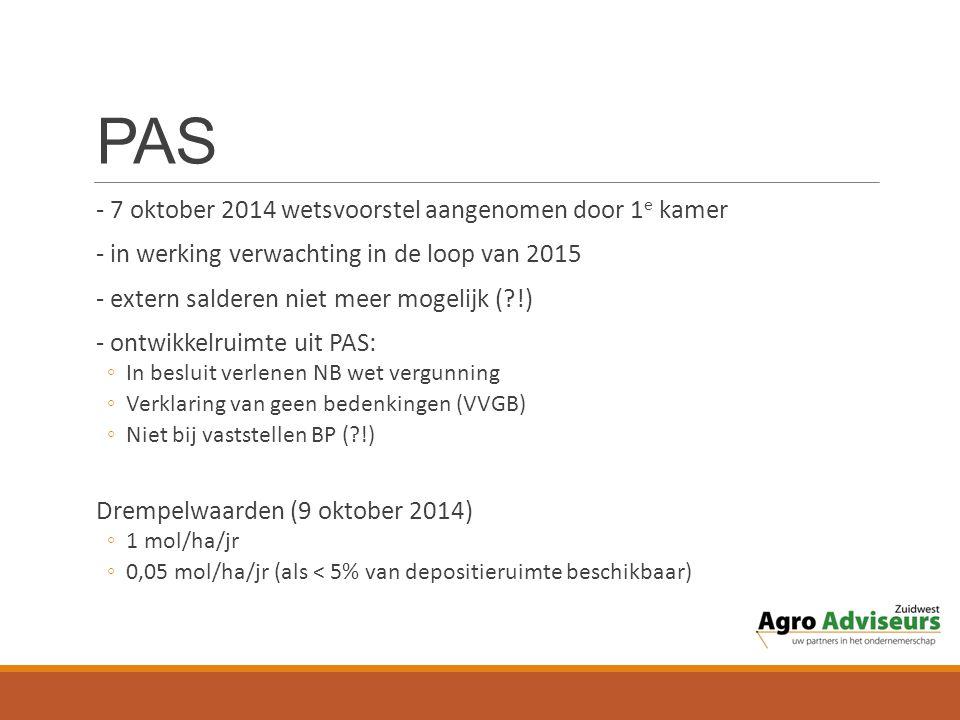 PAS - 7 oktober 2014 wetsvoorstel aangenomen door 1 e kamer - in werking verwachting in de loop van 2015 - extern salderen niet meer mogelijk (?!) - ontwikkelruimte uit PAS: ◦In besluit verlenen NB wet vergunning ◦Verklaring van geen bedenkingen (VVGB) ◦Niet bij vaststellen BP (?!) Drempelwaarden (9 oktober 2014) ◦1 mol/ha/jr ◦0,05 mol/ha/jr (als < 5% van depositieruimte beschikbaar)