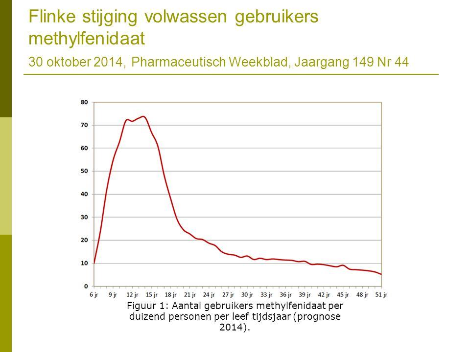 Flinke stijging volwassen gebruikers methylfenidaat 30 oktober 2014, Pharmaceutisch Weekblad, Jaargang 149 Nr 44 Figuur 1: Aantal gebruikers methylfen