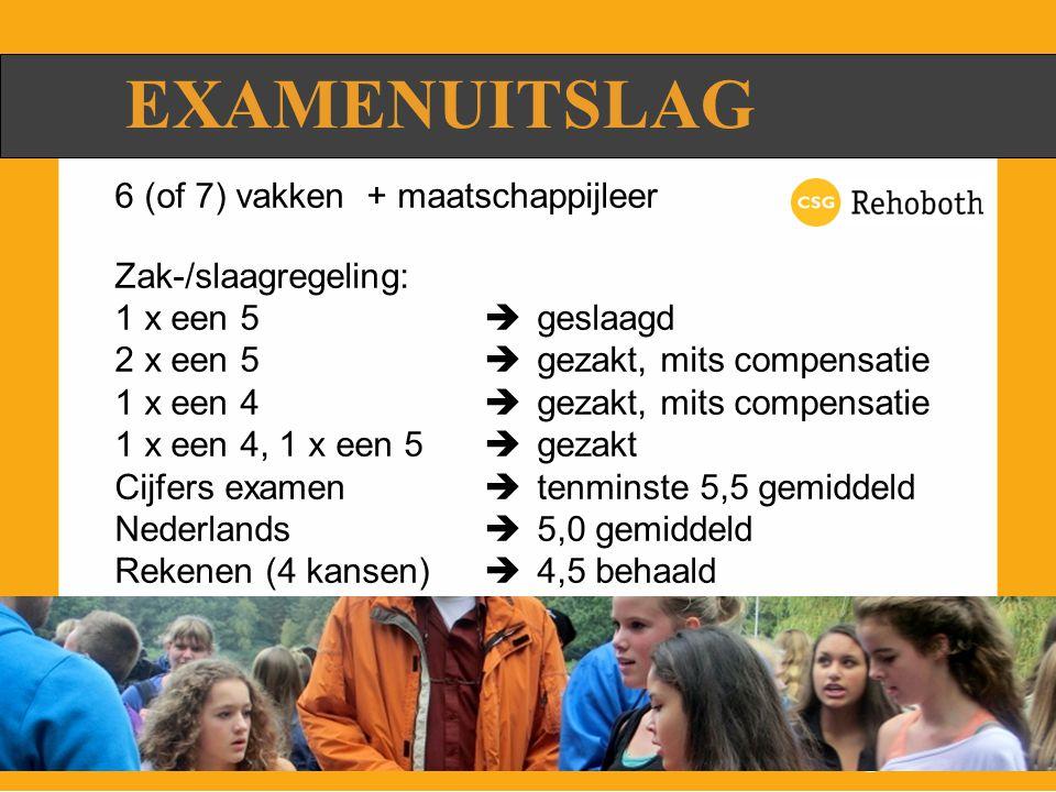 EXAMENUITSLAG 6 (of 7) vakken + maatschappijleer Zak-/slaagregeling: 1 x een 5  geslaagd 2 x een 5  gezakt, mits compensatie 1 x een 4  gezakt, mits compensatie 1 x een 4, 1 x een 5  gezakt Cijfers examen  tenminste 5,5 gemiddeld Nederlands  5,0 gemiddeld Rekenen (4 kansen)  4,5 behaald
