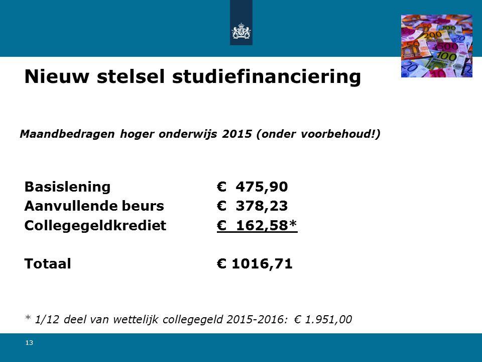 13 Maandbedragen hoger onderwijs 2015 (onder voorbehoud!) Basislening € 475,90 Aanvullende beurs € 378,23 Collegegeldkrediet€ 162,58* Totaal € 1016,71