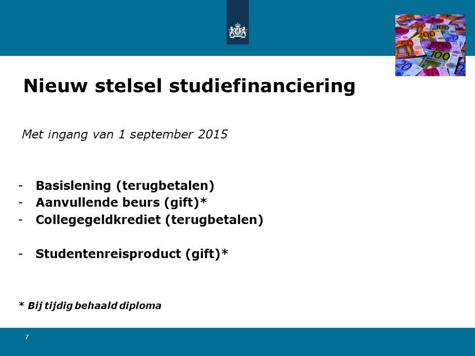 7 Met ingang van 1 september 2015 -Basislening (terugbetalen) -Aanvullende beurs (gift)* -Collegegeldkrediet (terugbetalen) -Studentenreisproduct (gif