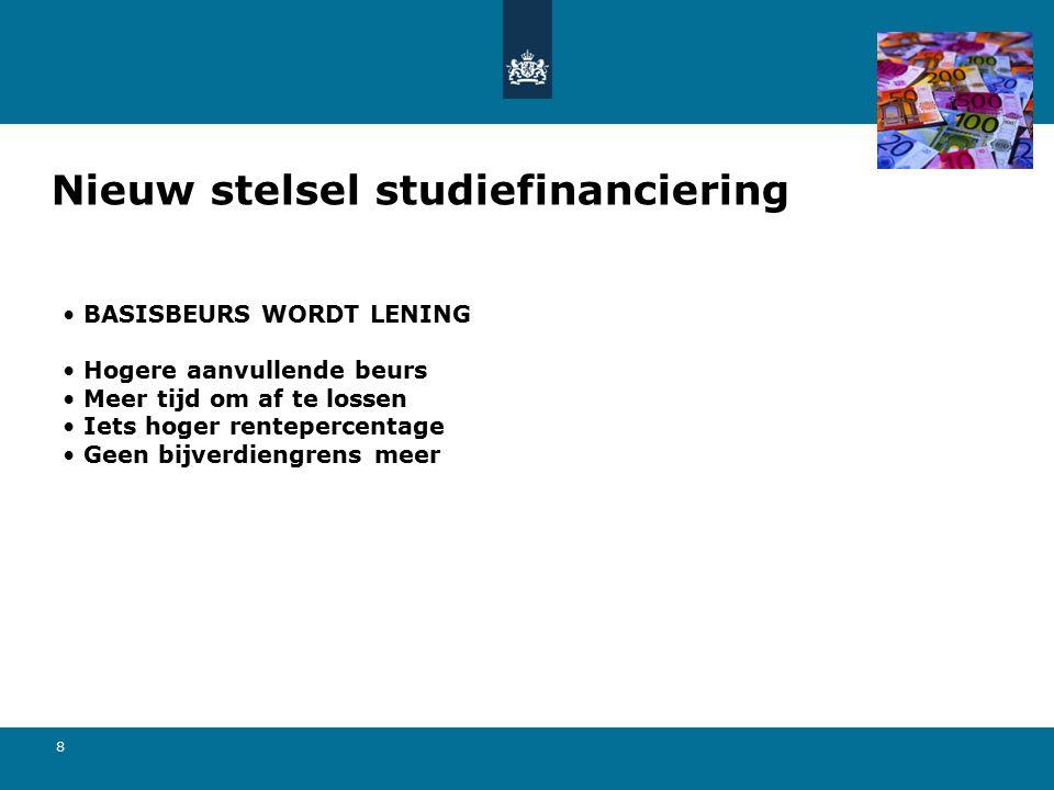 9 Basislening bedraagt:€ 475,90 Nieuw stelsel studiefinanciering Basisbeurs wordt lening -Geen verschil tussen budget uit- en thuiswonende studenten -Rente verhoogd met 0,2% t.o.v.