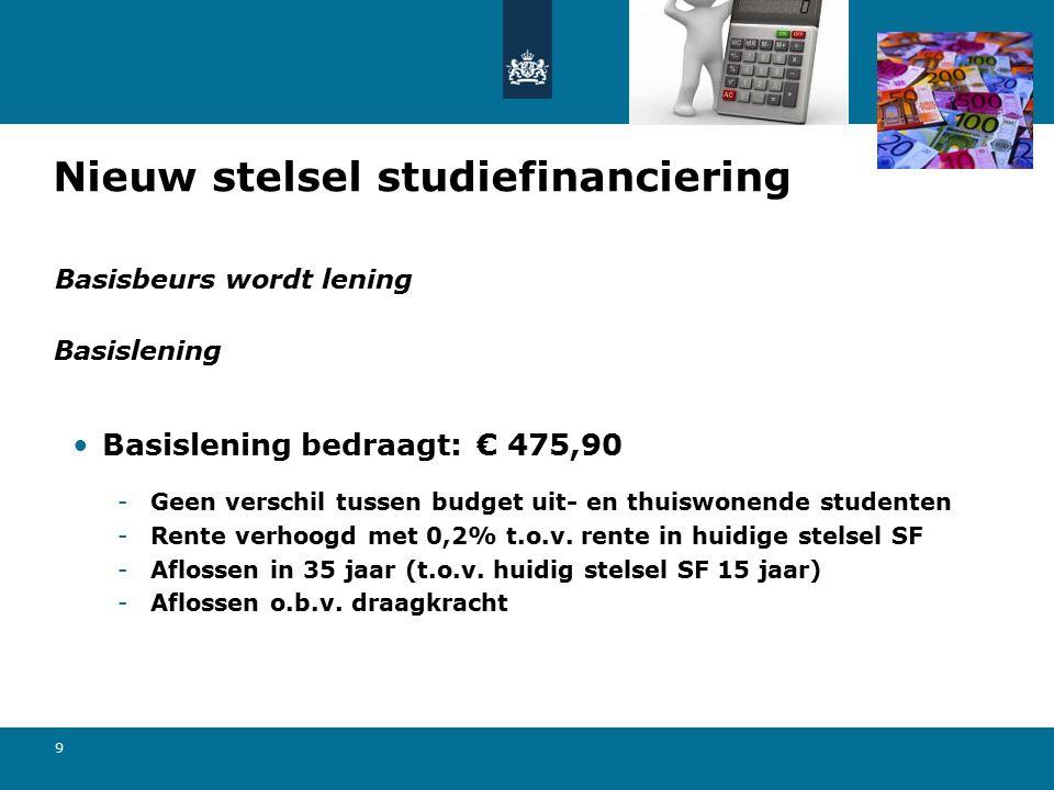 9 Basislening bedraagt:€ 475,90 Nieuw stelsel studiefinanciering Basisbeurs wordt lening -Geen verschil tussen budget uit- en thuiswonende studenten -