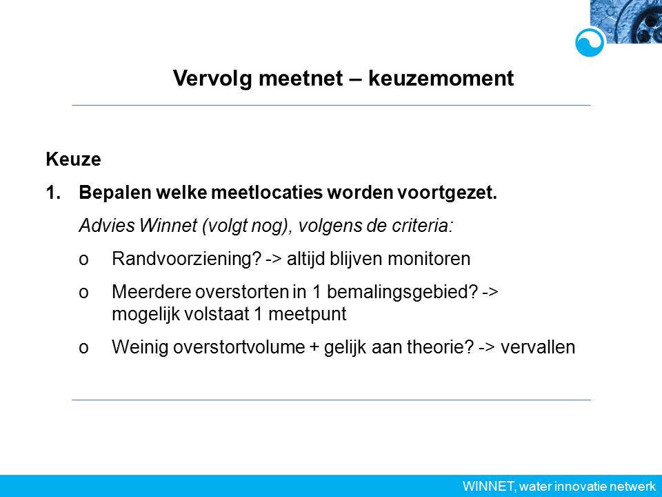 Vervolg meetnet – keuzemoment WINNET, water innovatie netwerk Keuze 1.