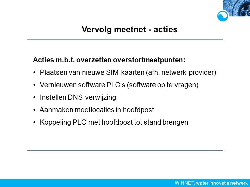 Vervolg meetnet - acties WINNET, water innovatie netwerk Acties m.b.t.