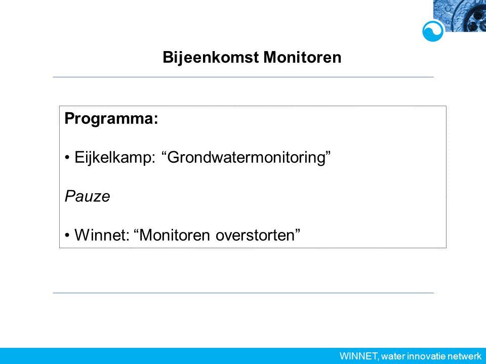 Bijeenkomst Monitoren WINNET, water innovatie netwerk Programma: Eijkelkamp: Grondwatermonitoring Pauze Winnet: Monitoren overstorten