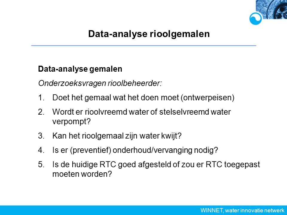 Data-analyse rioolgemalen WINNET, water innovatie netwerk Data-analyse gemalen Onderzoeksvragen rioolbeheerder: 1.Doet het gemaal wat het doen moet (ontwerpeisen) 2.Wordt er rioolvreemd water of stelselvreemd water verpompt.