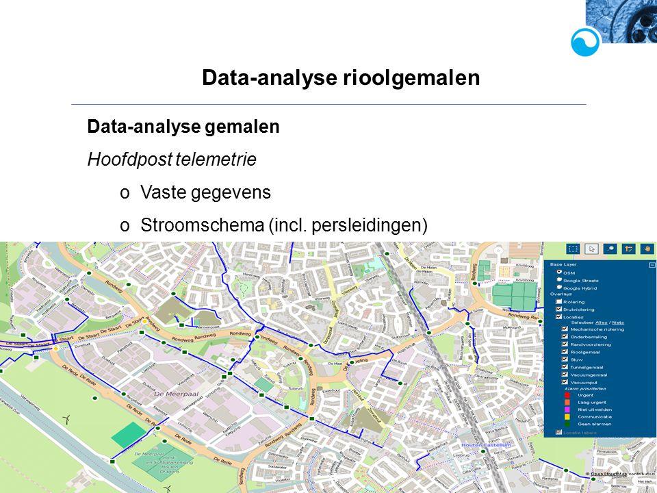 Data-analyse rioolgemalen WINNET, water innovatie netwerk Data-analyse gemalen Hoofdpost telemetrie oVaste gegevens oStroomschema (incl.