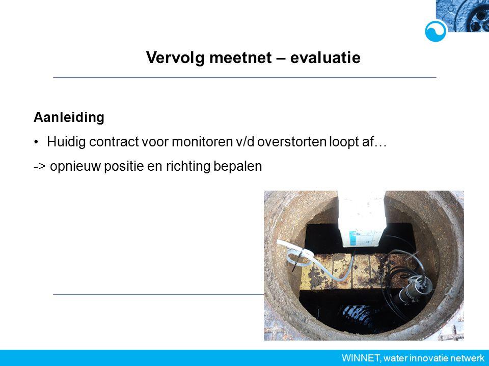 Jaarplanning WINNET, water innovatie netwerk 1 e kwartaal: Afronden overstortrapportages (tussenrapport completeren) Gezamenlijk onderhoudscontract 2 e kwartaal Vervolgcontract grondwatermonitoring Realiseren hoofdpostkoppelingen 3 e en 4 e kwartaal: Inrichten Winnet-hoofdpost (uitbreiding datavalidatie) Start gemaalanalyse: o.a.