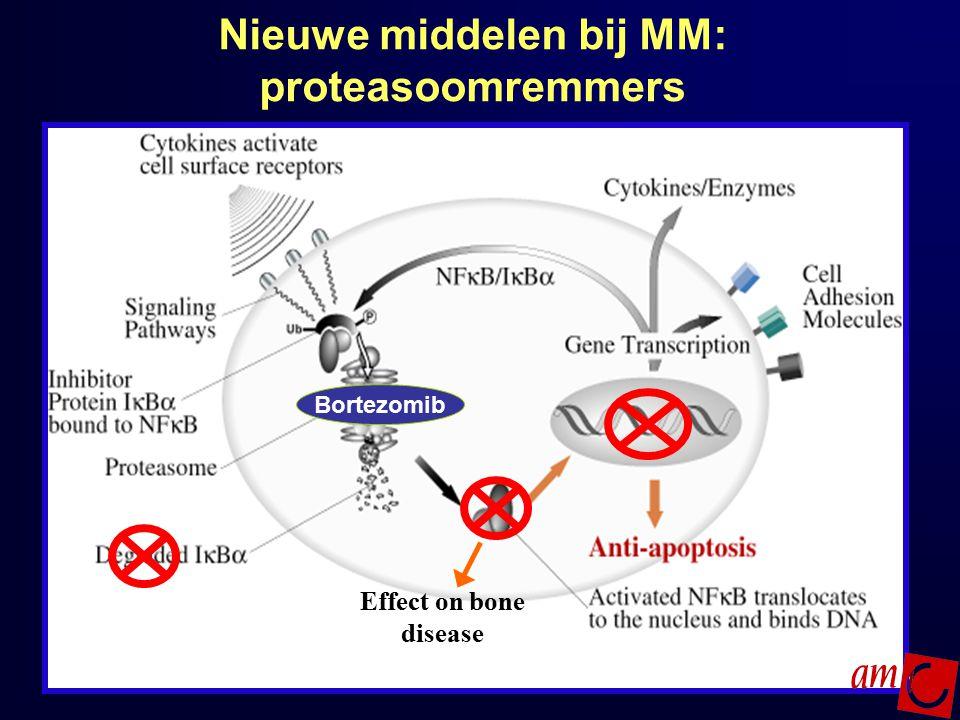10 Nieuwe middelen bij MM: proteasoomremmers Bortezomib Effect on bone disease