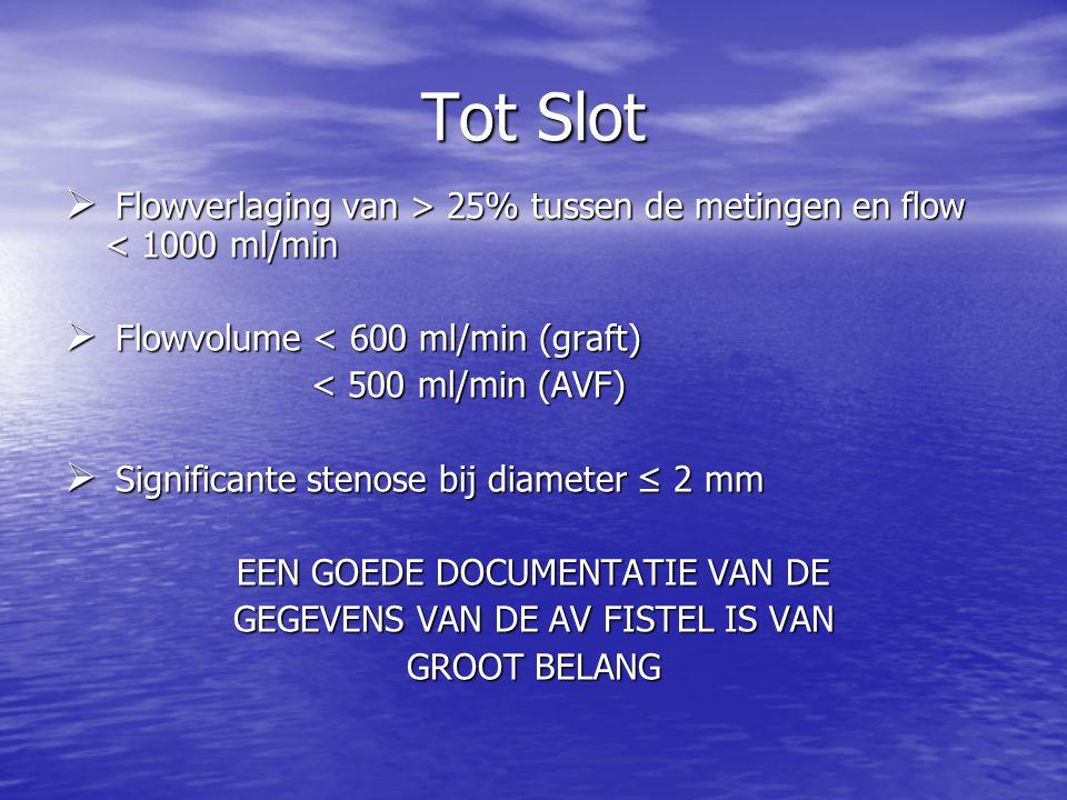 Tot Slot  Flowverlaging van > 25% tussen de metingen en flow 25% tussen de metingen en flow < 1000 ml/min  Flowvolume < 600 ml/min (graft) < 500 ml/min (AVF) < 500 ml/min (AVF)  Significante stenose bij diameter ≤ 2 mm EEN GOEDE DOCUMENTATIE VAN DE GEGEVENS VAN DE AV FISTEL IS VAN GROOT BELANG
