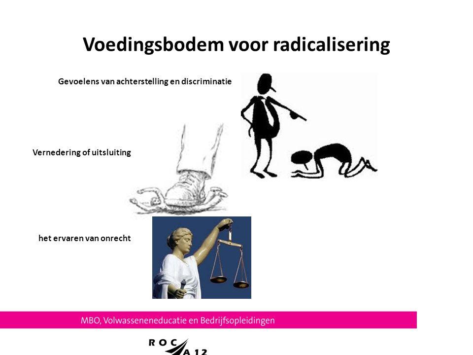 Voedingsbodem voor radicalisering. Gevoelens van achterstelling en discriminatie Vernedering of uitsluiting het ervaren van onrecht