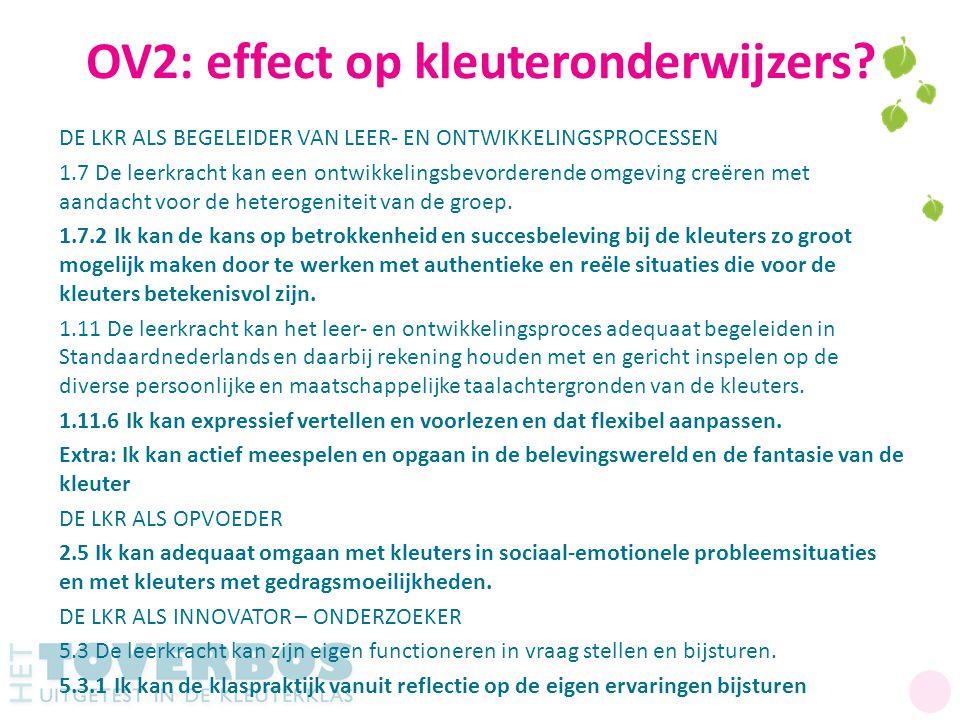 OV2: effect op kleuteronderwijzers? DE LKR ALS BEGELEIDER VAN LEER- EN ONTWIKKELINGSPROCESSEN 1.7 De leerkracht kan een ontwikkelingsbevorderende omge
