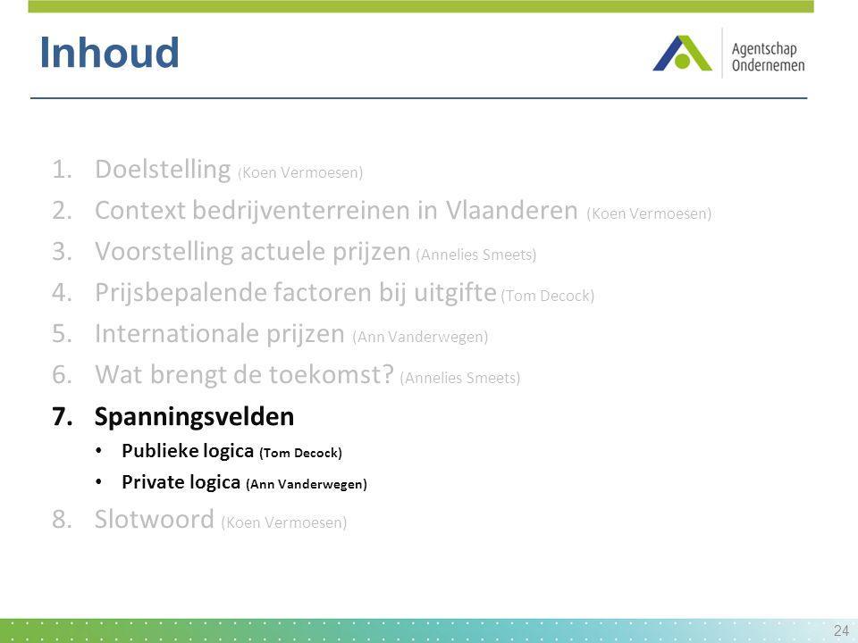 Inhoud 1.Doelstelling ( Koen Vermoesen) 2.Context bedrijventerreinen in Vlaanderen (Koen Vermoesen) 3.Voorstelling actuele prijzen (Annelies Smeets) 4