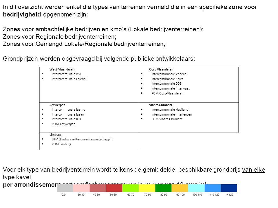 In dit overzicht werden enkel die types van terreinen vermeld die in een specifieke zone voor bedrijvigheid opgenomen zijn: Zones voor ambachtelijke b