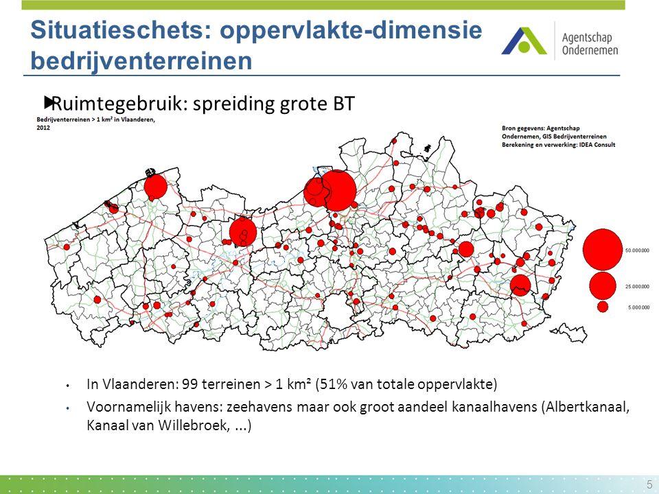  Ruimtegebruik: spreiding grote BT In Vlaanderen: 99 terreinen > 1 km² (51% van totale oppervlakte) Voornamelijk havens: zeehavens maar ook groot aan