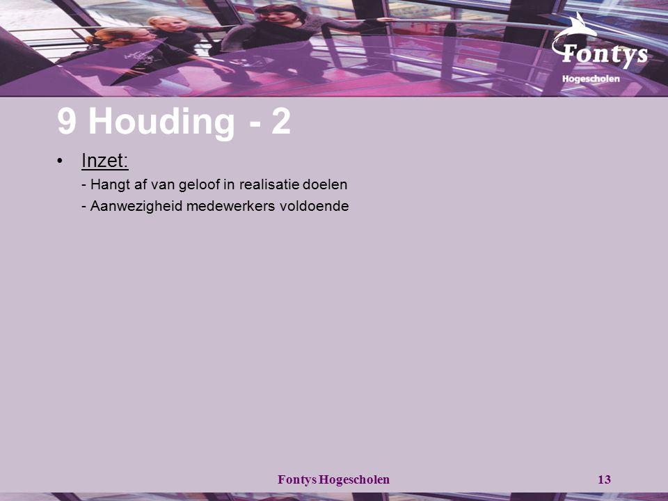 Fontys Hogescholen13 9 Houding - 2 Inzet: - Hangt af van geloof in realisatie doelen - Aanwezigheid medewerkers voldoende