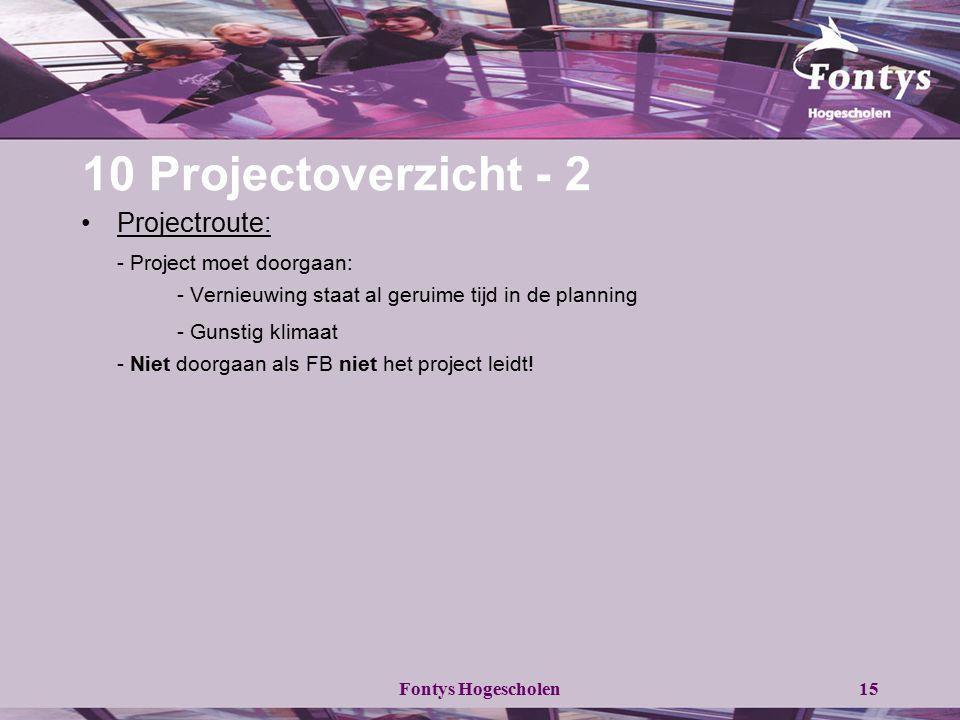 Fontys Hogescholen15 10 Projectoverzicht - 2 Projectroute: - Project moet doorgaan: - Vernieuwing staat al geruime tijd in de planning - Gunstig klima