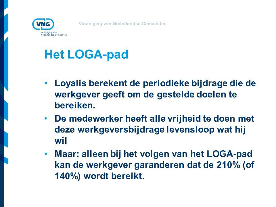 Vereniging van Nederlandse Gemeenten Het LOGA-pad Loyalis berekent de periodieke bijdrage die de werkgever geeft om de gestelde doelen te bereiken.
