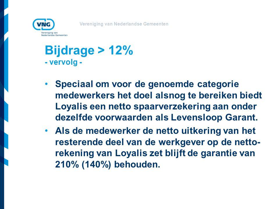 Vereniging van Nederlandse Gemeenten Bijdrage > 12% - vervolg - Speciaal om voor de genoemde categorie medewerkers het doel alsnog te bereiken biedt Loyalis een netto spaarverzekering aan onder dezelfde voorwaarden als Levensloop Garant.