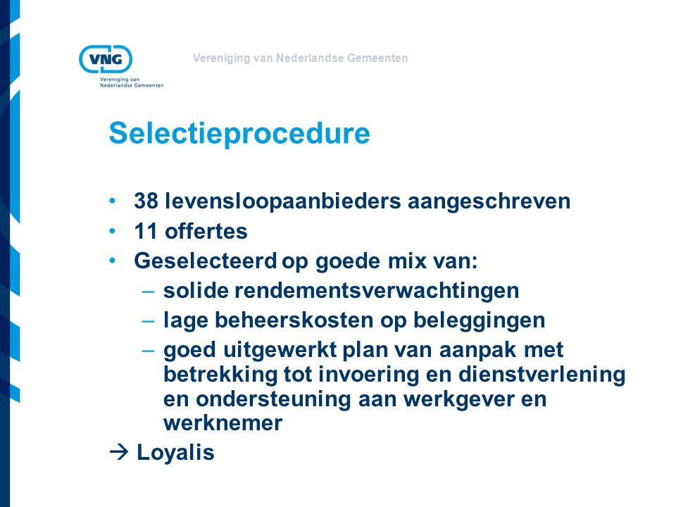 Vereniging van Nederlandse Gemeenten Selectieprocedure 38 levensloopaanbieders aangeschreven 11 offertes Geselecteerd op goede mix van: –solide rendementsverwachtingen –lage beheerskosten op beleggingen –goed uitgewerkt plan van aanpak met betrekking tot invoering en dienstverlening en ondersteuning aan werkgever en werknemer  Loyalis