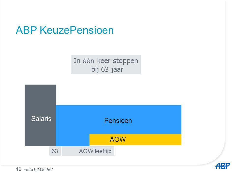 In stappen stoppen; voor 20% bij 60 jaar voor 40% bij 63 jaar en 100% op AOW leeftijd 60 63 AOW leeftijd Pensioen ABP KeuzePensioen 11 Salaris AOW versie 8; 01-01-2015