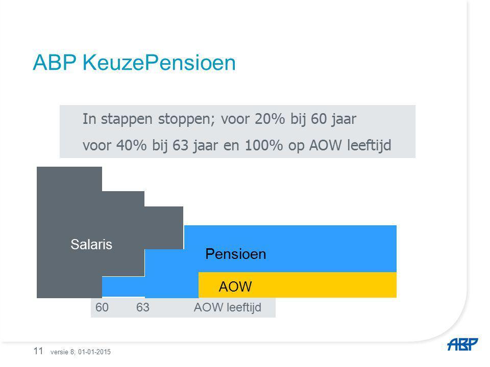 12 ABP KeuzePensioen Eerst meer later minder pensioen AOW leeftijd63 Salaris AOW Pensioen Salaris versie 8; 01-01-2015
