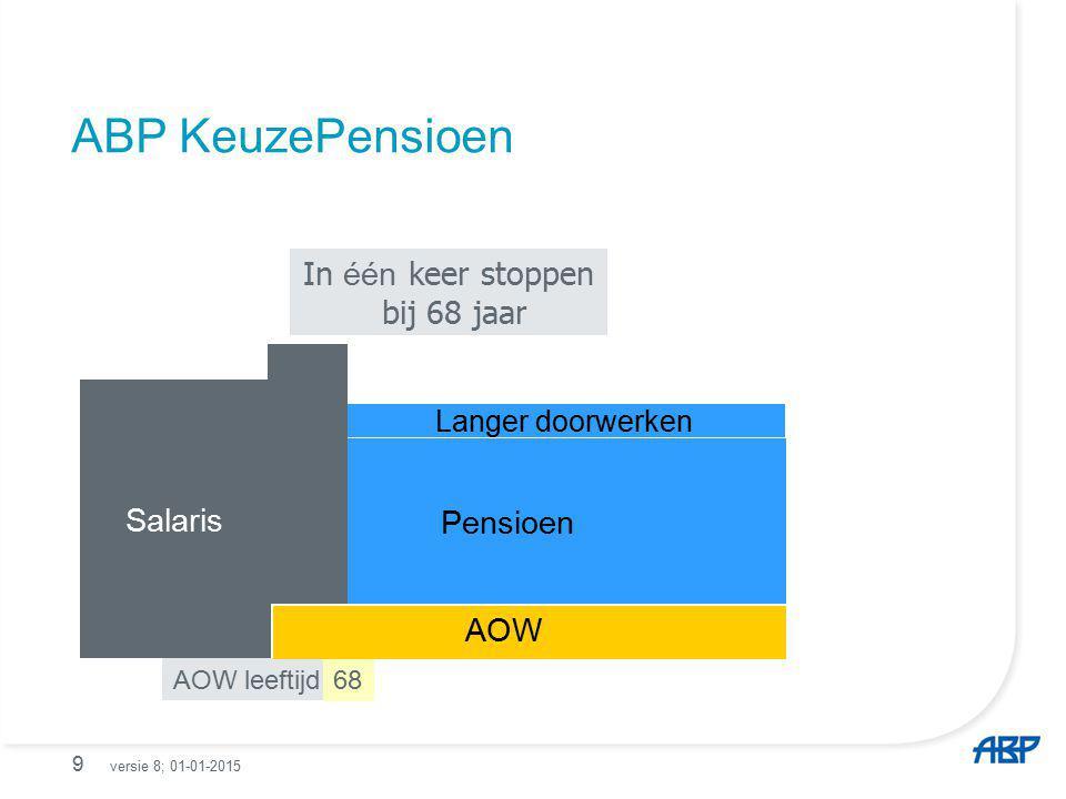 10 ABP KeuzePensioen In één keer stoppen bij 63 jaar AOW leeftijd63 Salaris AOW Pensioen Salaris versie 8; 01-01-2015