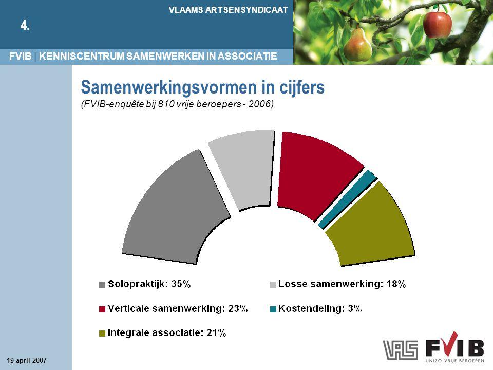FVIB | KENNISCENTRUM SAMENWERKEN IN ASSOCIATIE VLAAMS ARTSENSYNDICAAT 4. 19 april 2007 Samenwerkingsvormen in cijfers (FVIB-enquête bij 810 vrije bero
