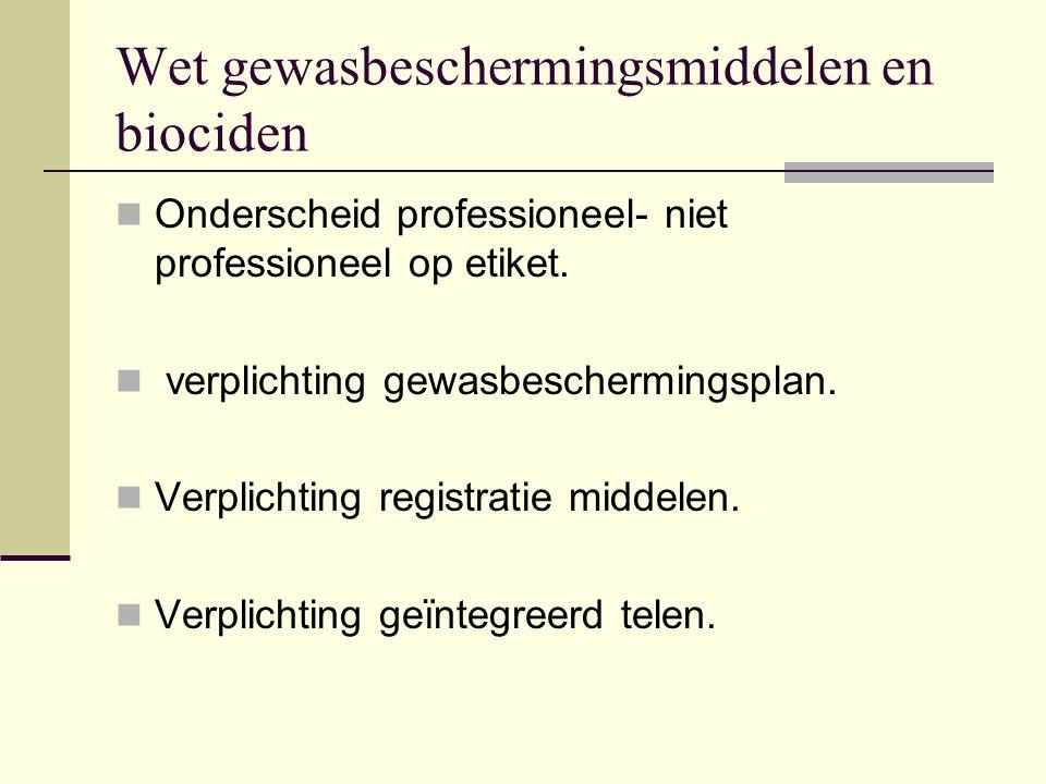 Wet gewasbeschermingsmiddelen en biociden Onderscheid professioneel- niet professioneel op etiket. verplichting gewasbeschermingsplan. Verplichting re