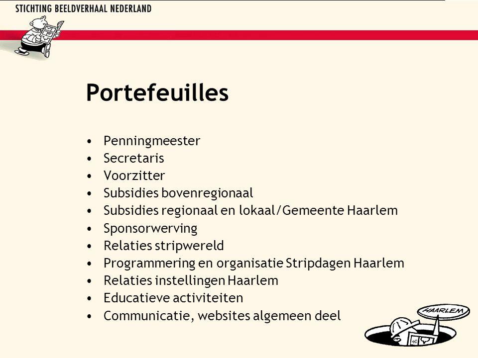 Portefeuilles Penningmeester Secretaris Voorzitter Subsidies bovenregionaal Subsidies regionaal en lokaal/Gemeente Haarlem Sponsorwerving Relaties str