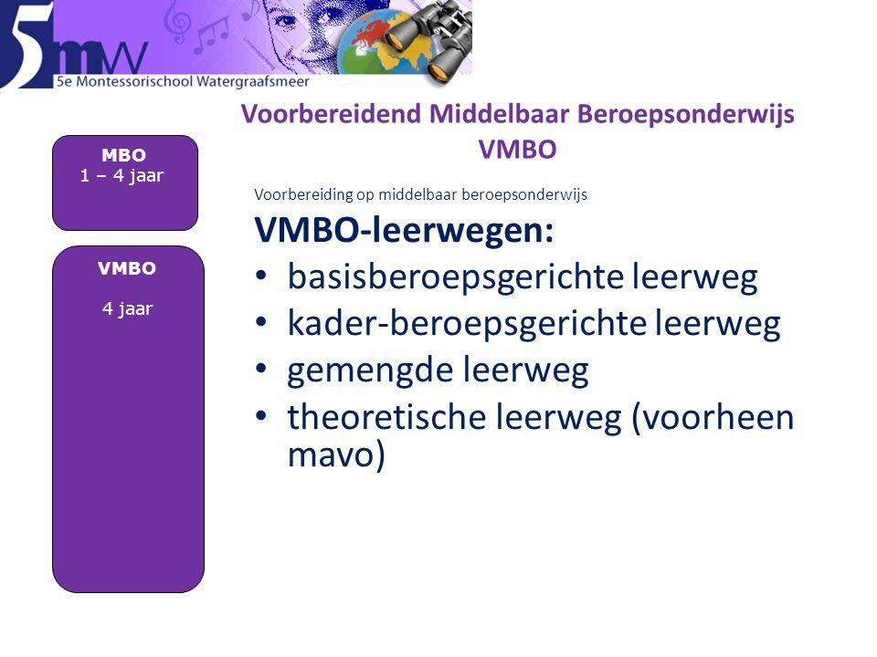 Voorbereiding op middelbaar beroepsonderwijs VMBO-leerwegen: basisberoepsgerichte leerweg kader-beroepsgerichte leerweg gemengde leerweg theoretische leerweg (voorheen mavo) Voorbereidend Middelbaar Beroepsonderwijs VMBO VMBO 4 jaar MBO 1 – 4 jaar