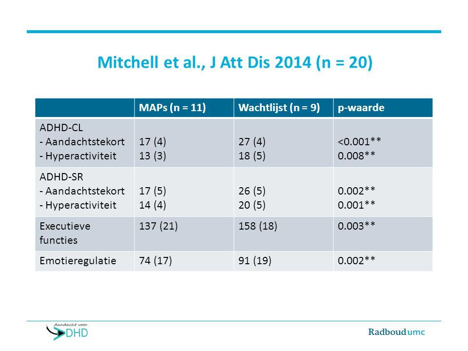 Mitchell et al., J Att Dis 2014 (n = 20) MAPs (n = 11)Wachtlijst (n = 9)p-waarde ADHD-CL - Aandachtstekort - Hyperactiviteit 17 (4) 13 (3) 27 (4) 18 (