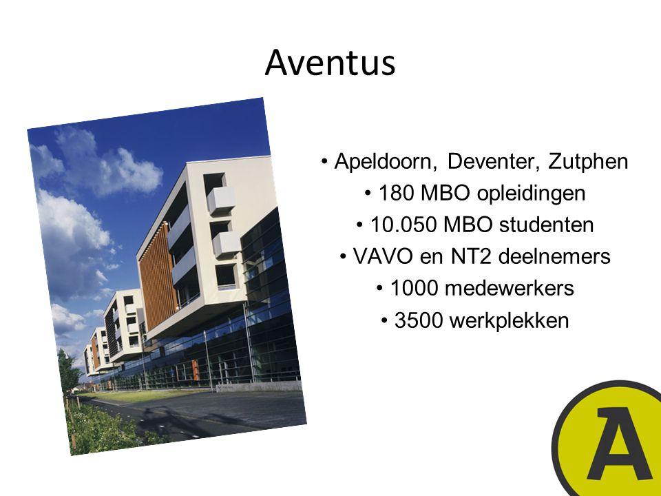 20 november 20142 | © Twynstra Gudde | Aventus Apeldoorn, Deventer, Zutphen 180 MBO opleidingen 10.050 MBO studenten VAVO en NT2 deelnemers 1000 medewerkers 3500 werkplekken