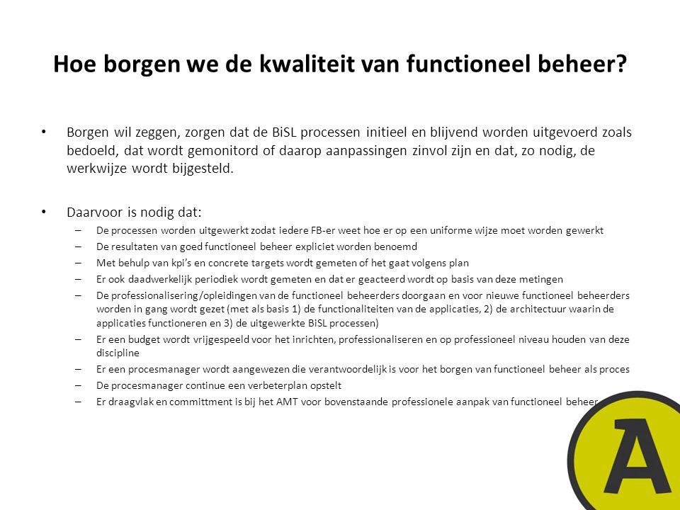 20 november 201422 | © Twynstra Gudde | Hoe borgen we de kwaliteit van functioneel beheer.