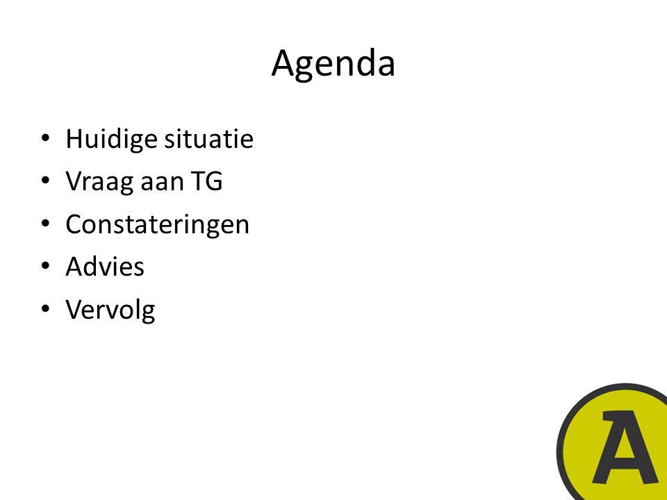20 november 20143 | © Twynstra Gudde | Agenda Huidige situatie Vraag aan TG Constateringen Advies Vervolg