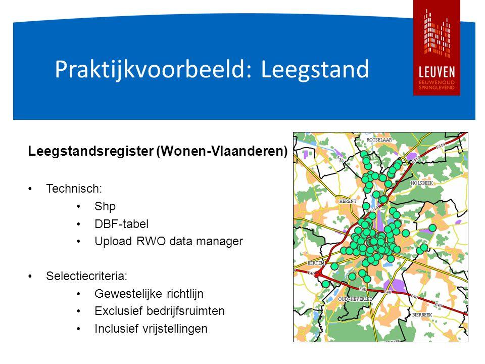 Praktijkvoorbeeld: Leegstand Leegstandsregister (Wonen-Vlaanderen) Technisch: Shp DBF-tabel Upload RWO data manager Selectiecriteria: Gewestelijke richtlijn Exclusief bedrijfsruimten Inclusief vrijstellingen