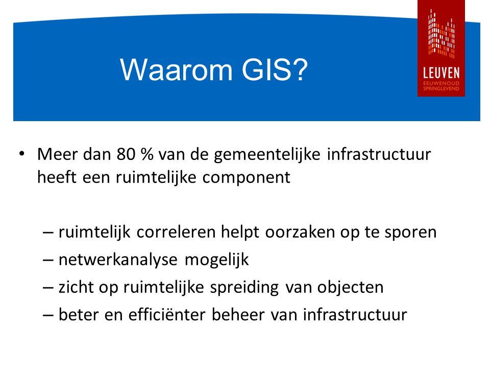 Waarom GIS.