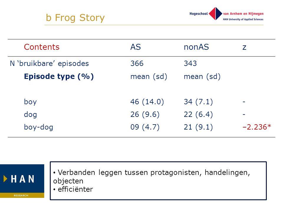 b Frog Story ContentsASnonAS z N 'bruikbare' episodes Episode type (%) boy dog boy-dog 366 mean (sd) 46 (14.0) 26 (9.6) 09 (4.7) 343 mean (sd) 34 (7.1