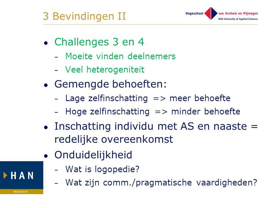 3 Bevindingen II Challenges 3 en 4 – Moeite vinden deelnemers – Veel heterogeniteit Gemengde behoeften: – Lage zelfinschatting => meer behoefte – Hoge